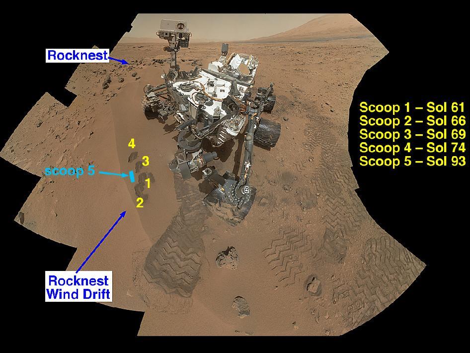 Locais onde o jipe-sonda Curiosity escavou para colher amostras do solo.