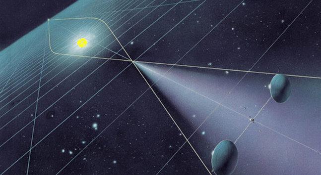 Ponto focal solar, lente gravitacional