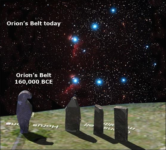 Posição do Cinturão de Orion hoje, mostrado no céu acima, e há 160.000 anos, mostrado no céu abaixo.