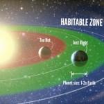 Espaço do Leitor: Pode haver vida além da zona habitável de uma estrela?