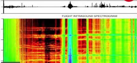 sons da estratosfera