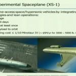Guerra nas Estrelas: EUA irão construir avião para batalha espacial
