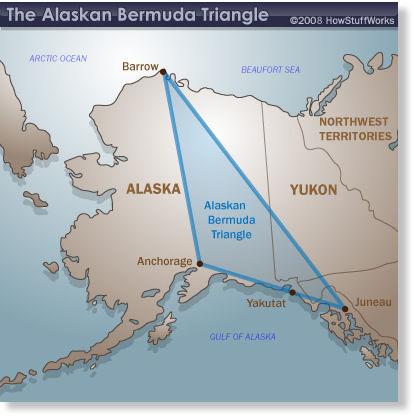 O Triangulo do Alasca.