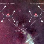 Cientistas detectam moléculas de formação da vida no espaço interestelar