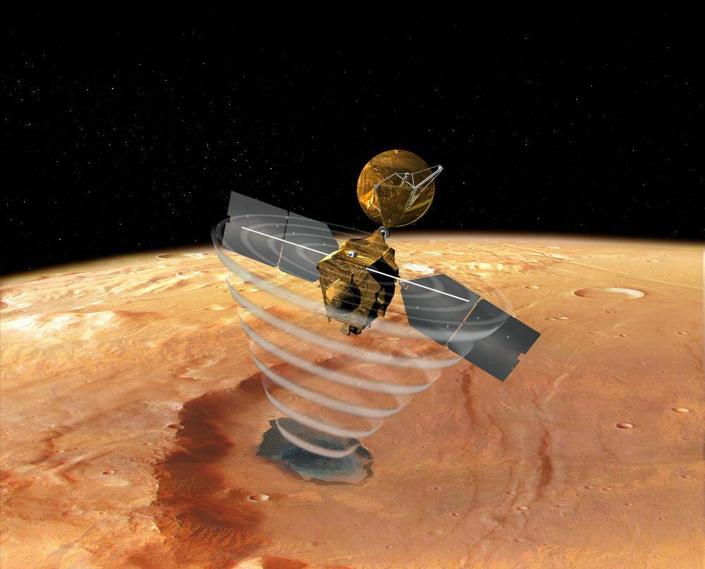 Os dados coletados pelo SHARAD (shallow radar, ou radar raso), abordo da Sonda Orbital Reconnaissance.