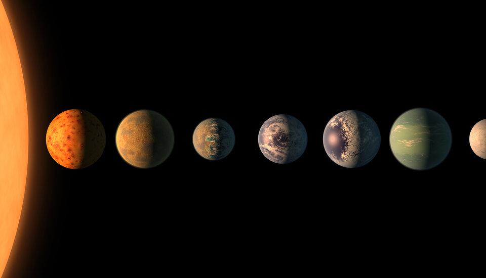 vegetação em exoplanetas do sistema TRAPPIST-1